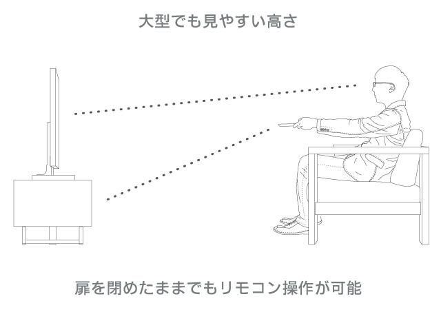 テレビボード リモコン操作