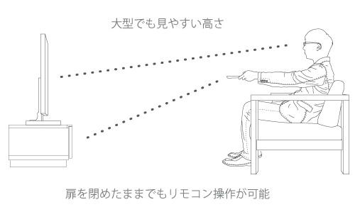 sophia テレビボード リモコン操作